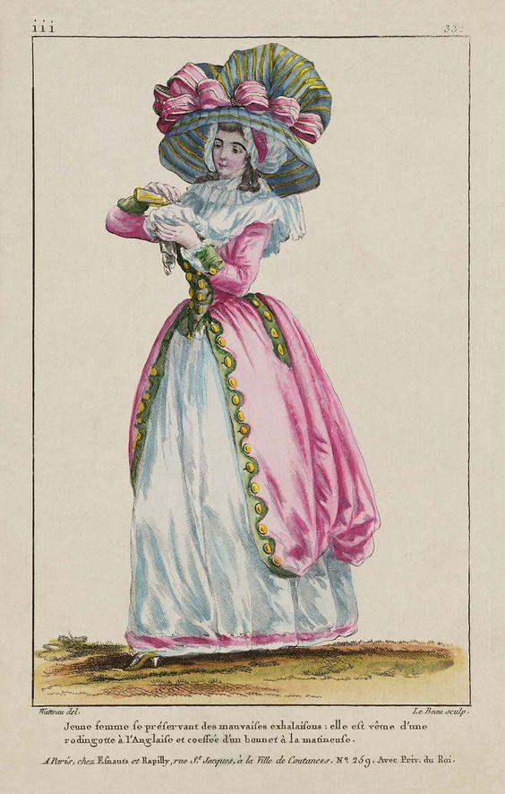 1787 - Gallerie des Modes et Costumes Français:
