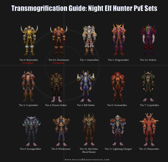 Warlock Pets WoW Insider World of Warcraft Geek