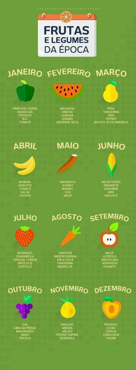 Infográfico Quais São os Alimentos de Cada Época do Ano