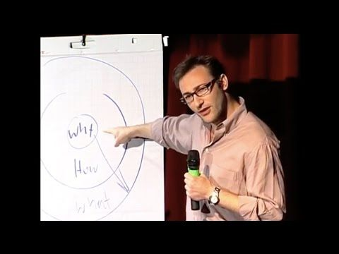 Start with why -- how great leaders inspire action | Simon Sinek | TEDxPugetSound - YouTube