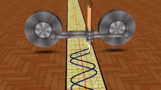 ► Dispositifs mécaniques 3D pour crayons (compilation)