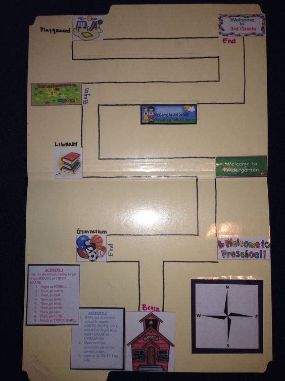 This workjob is an activity about using directions to get from one place to another. The first part of the activity is where the students will practice using directions and the second part is where the students will write out directions. The activity includes a map of a school with pictures, activity cards with directions, a compass rose, game piece,  blank note card, and answer key. It is intended for first grade.