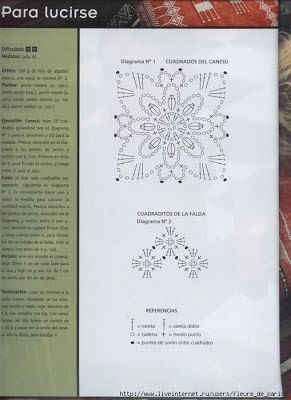 Scorzo Tricroche: Receita/gráfico Vestido