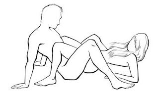Postura sexual de la semana: La araña http://relatoss3xuales.blogspot.com.es/