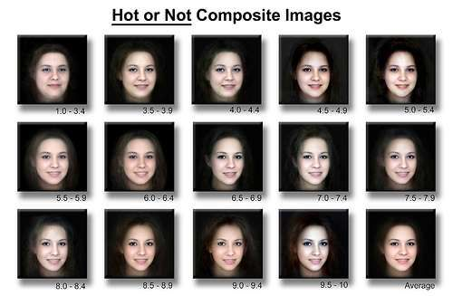 Hot Or Not Composite Images In 2021 Composite Images How To Look Better Attractive Face