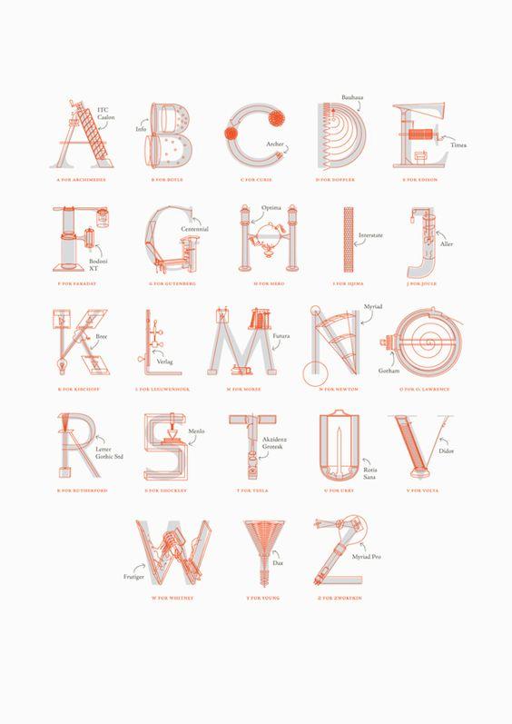12   Scientific Typeface Illustrates 26 Great Inventions   Co.Design   business + design