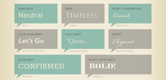 Infographic Of The Day: Why Should You Care About Typography? PART1