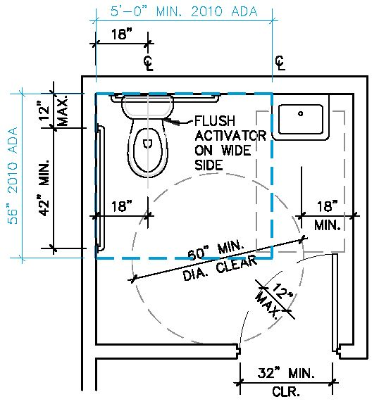 Ada single restroom google search design pinterest for Ada bathroom floor plans