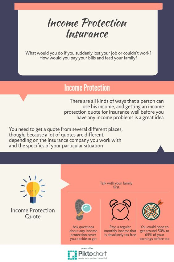 Income Protection Insurance If You Are Working And You Are Clearly