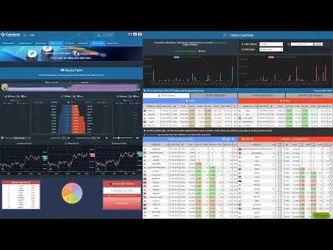 Coinfarm Margin Bitmex Binance Bitfinex Bitcoin Margin
