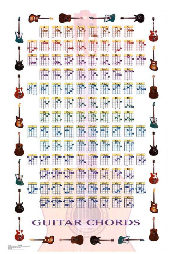 Guitar : guitar chords hawak kamay Guitar Chords Hawak along with ...