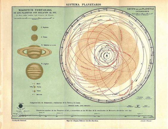 map of sun and planets - photo #27