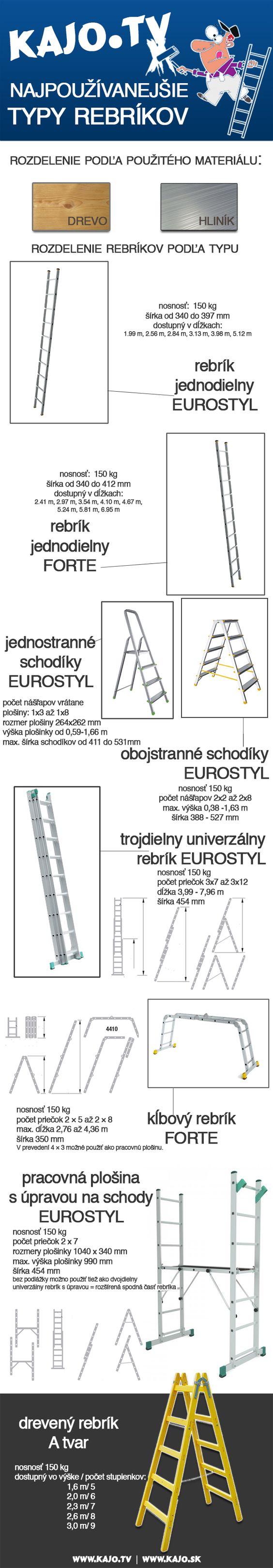 REBRÍK: Aké najčastejšie typy rebríkov využívame v domácnosti, na záhrade či vo firmách?