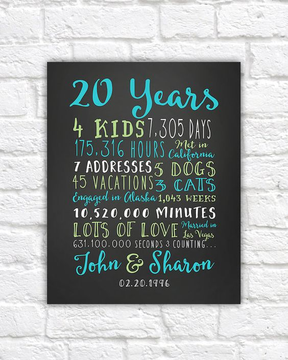 Twentieth Wedding Anniversary Gift: 20th Anniversary Gift, 20 Year Wedding Anniversary