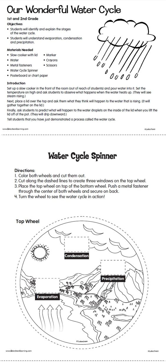 Our Wonderful Water Cycle Lesson Plan from Lakeshore Learning – Water Cycle Worksheet Kindergarten