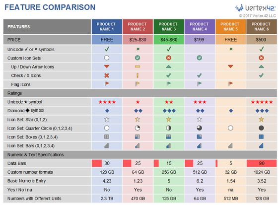 Awesome  Free Feature Comparison Template VertexCom
