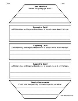 7 paragraph essay graphic organizer