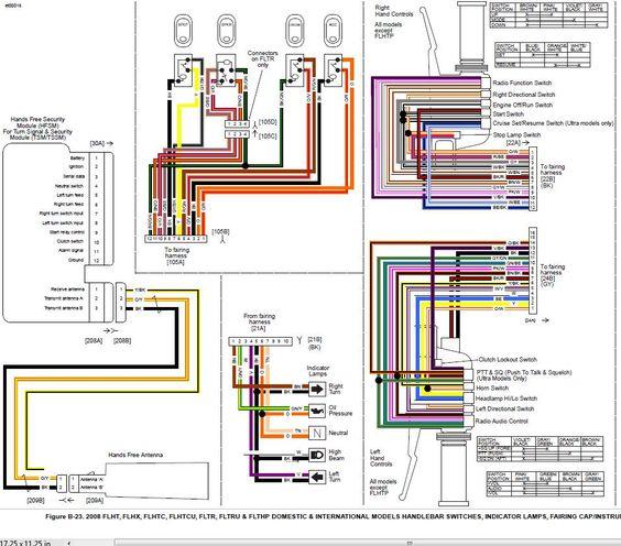 Fltrx The Signaleers Wonder Blog Diagram Diagram Design Harley