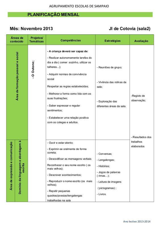AGRUPAMENTO ESCOLAS DE SAMPAIO PLANIFICAÇÃO MENSAL Mês: Novembro 2013 Projetos/ Temáticas Competências Estratégias Avaliação - A criança deverá ser capaz de: -…