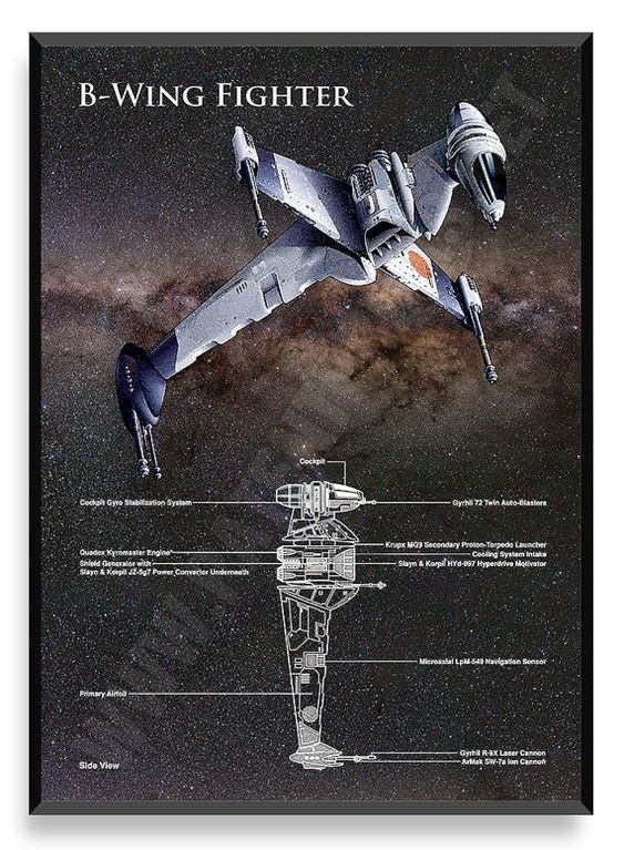 B-Wing Fighter vaisseau de Star Wars Star par PatentPrintsPosters
