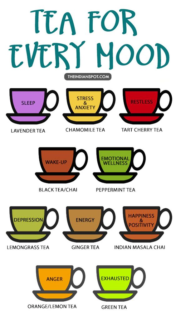 Pick the Perfect Tea for Every Mood: