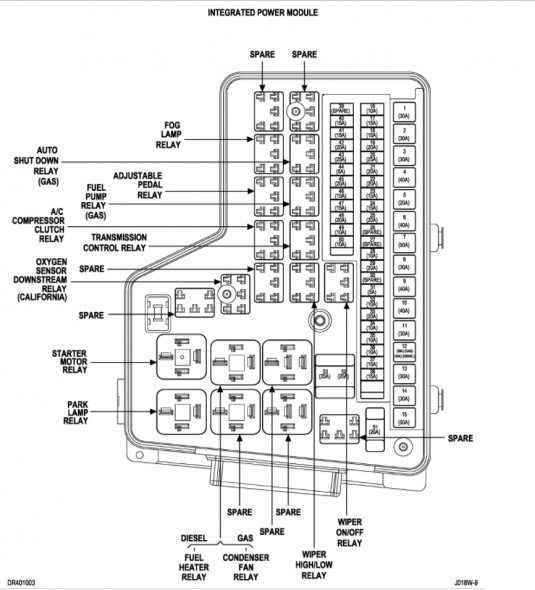 [SCHEMATICS_4FD]  05 Dodge Ram Fuse Box in 2020 | Dodge ram, Fuse box, Dodge | 05 Dodge Ram 2500 Fuse Box |  | Pinterest