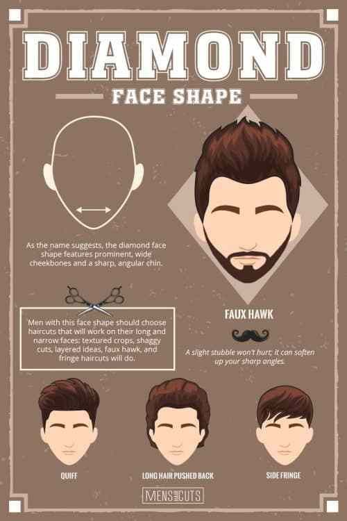 Hairstyle For Diamond Shaped Face Man In 2020 Diamond Face Shape Face Shapes Guide Diamond Face Shape Hairstyles