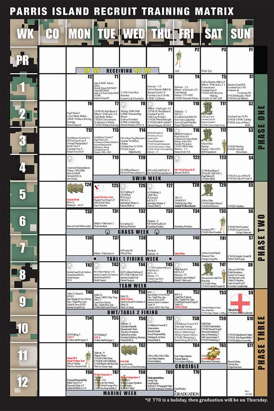__Recruit Training Matrix: Parris Island (MCRD)