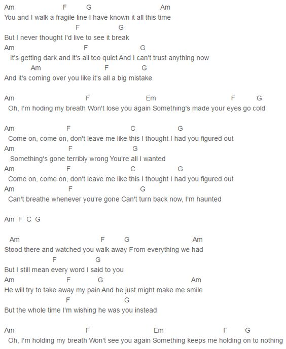 Taylor Swift Fearless Guitar Chords