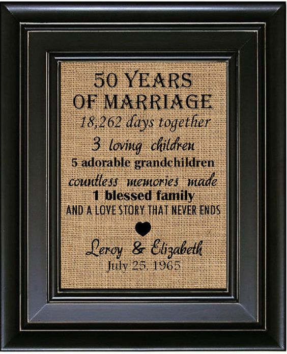 Personalized th wedding anniversary burlap print family