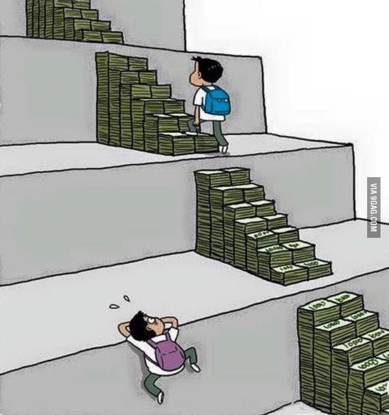 Exactly! This World Is An Unfair Place