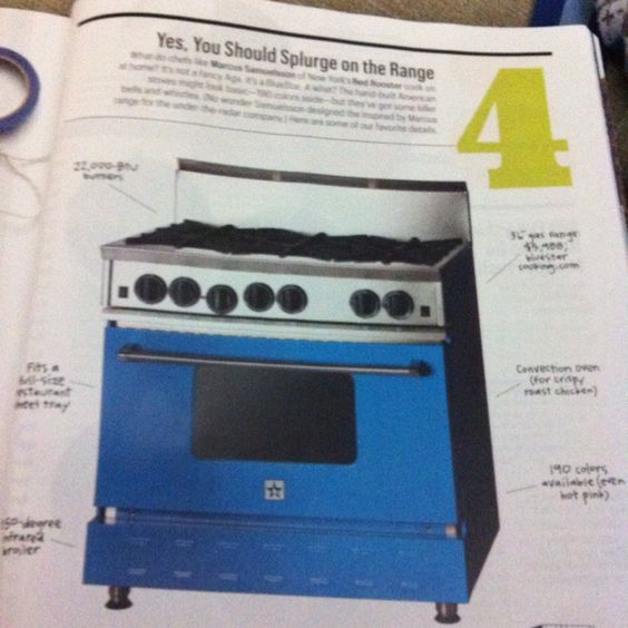 "A BlueStar 36"" gas range....suuuure, it costs almost $6,000, but it looks well worth it!"