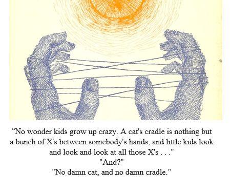 Essay on cat\'s cradle back room