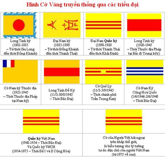 Những sự thật cần phải biết (Phần 8) - Lịch sử lá cờ của dân tộc - Dân Làm Báo