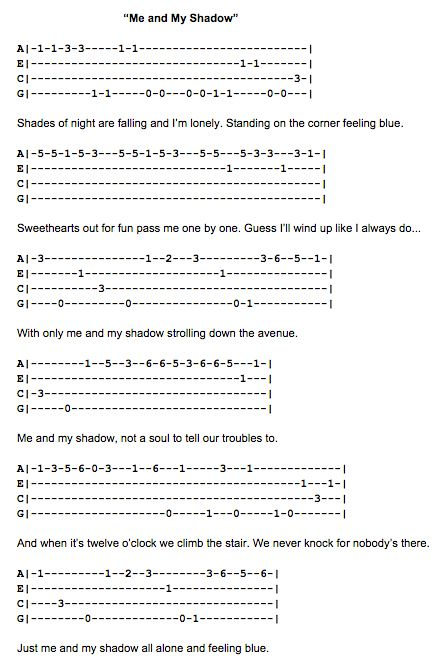 Ukulele : ukulele fingerstyle tabs Ukulele Fingerstyle as well as ...