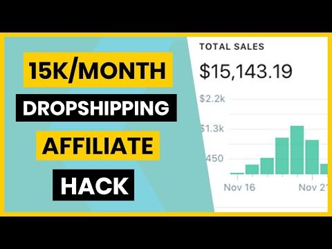 This Ultimate Guide How To Start Dropshipping Business In 2019 Is Everything You Need To Know About Starti In 2021 Drop Shipping Business Business Writing Dropshipping