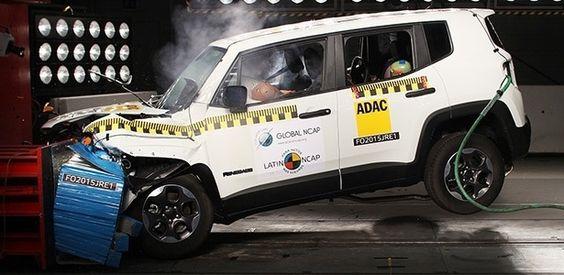 Canadauence TV: Jeep Renegade: Pontuação máxima é o carro mais seg...