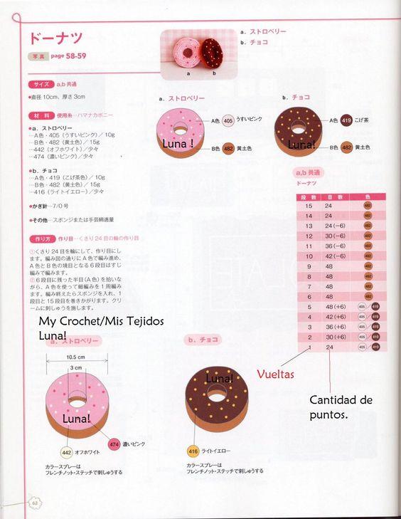 My Crochet , Mis Tejidos by Luna: Amigurumis - Cup Cakes and Donuts / Bizcochuelos y Donas ..!