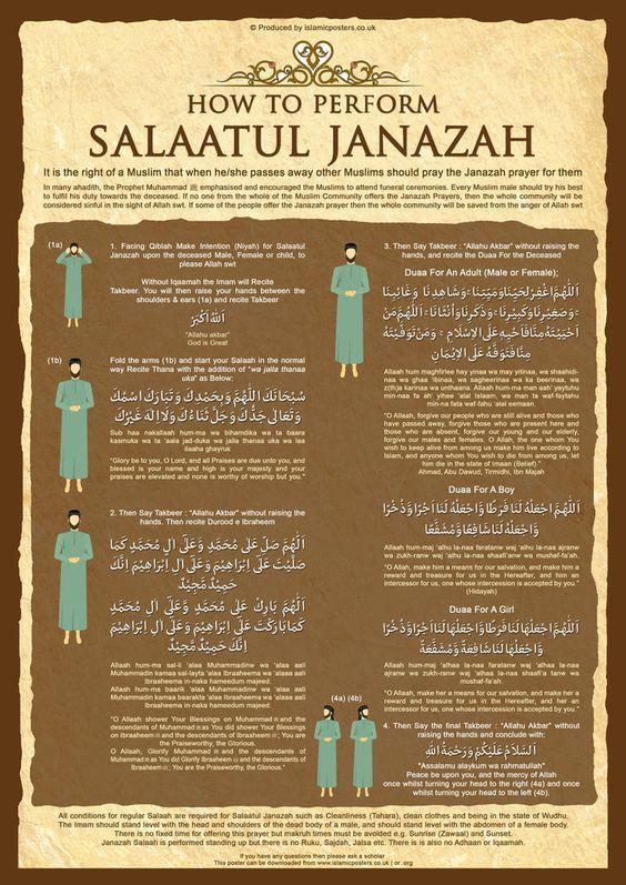 Learn Salaatul Janazah