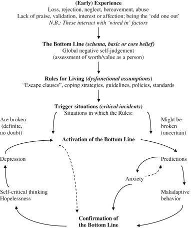 memory strategies pdf psychology tools