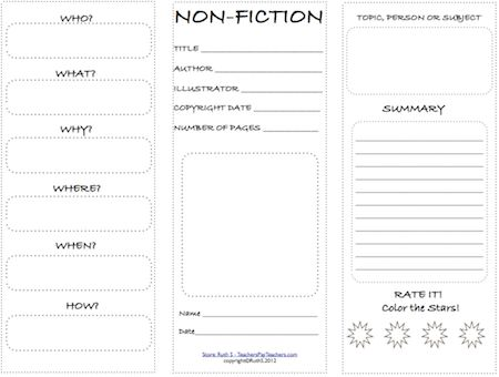Worksheet Informational Text Worksheets new school year texts and common core standards on pinterest now that the stress informational text teachers will be looking for worksheets they can use at beginning of the
