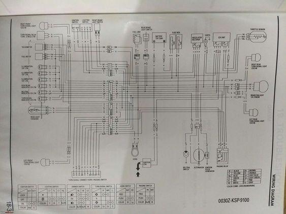 Yamaha 70 Hp Outboard Wiring Premium Wiring Diagram Design Outboard Diagram Electrical Wiring Diagram