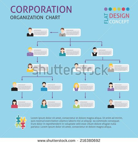 organization chart infographic - Google 검색 ppt Pinterest - organization chart