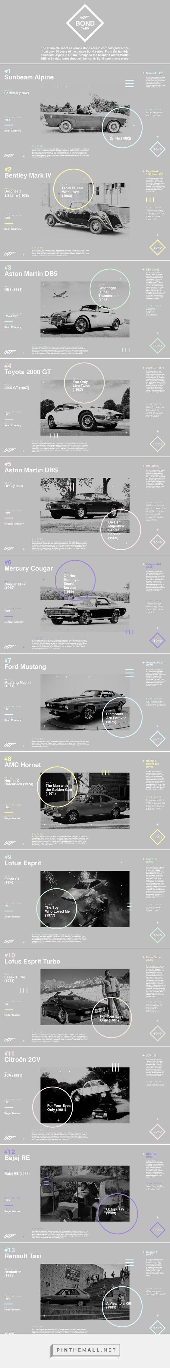 007 Bond Cars on Behance