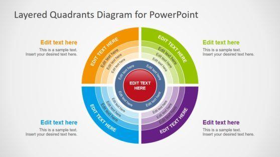 Layered Quadrants Diagram Powerpoint Template Goruntuler Ile