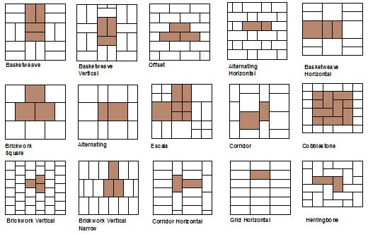 Carpet Tile Patterns Ashlar Vidalondon
