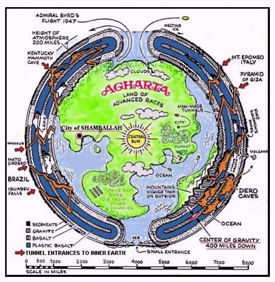 Agartha is a legendary city that is said to reside in the earth's core. It is related to the belief in a hollow earth and is a popular subject in esotericism. Agartha is frequently associated or confused with Shambhala (humansarefree, 2013)