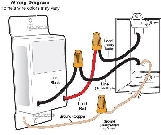 What To Do If You Don T Have A Neutral Wire Smarthome Solution Center Wire Switch Wire Light Switch