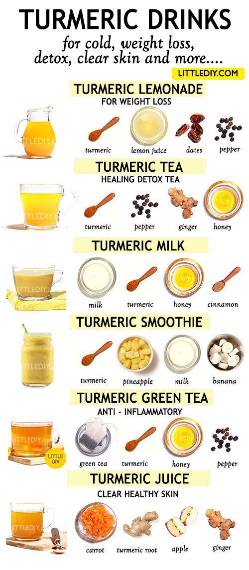 Amazing Recipes Using Turmeric Healing Turmeric Tea To Treat Sinus Turmeric Has Anti Inflammatory Recipes Using Turmeric Turmeric Drink Turmeric Smoothie
