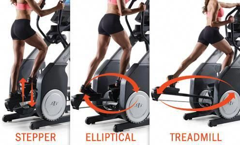 More Certified Nordictrack Freestride Trainer Fs7i Use It Like A Treadmill Elliptical Or Stepper 3 In 1 C Biking Workout No Equipment Workout Nordictrack